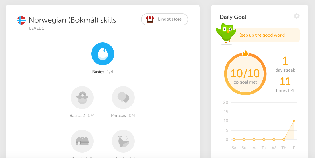 duolingo ノルウェー語を本気で身につけたい時に使えるアプリ・サービス